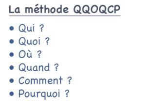 méthode qqoqcp